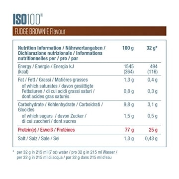 Dymatize Premium Eiweißpulver