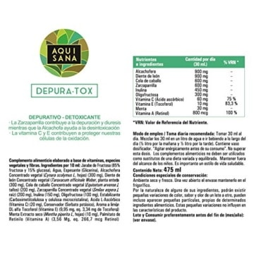 Detox Entschlackungskur